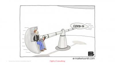 Прогнозите на Ogilvy Consulting за 2021