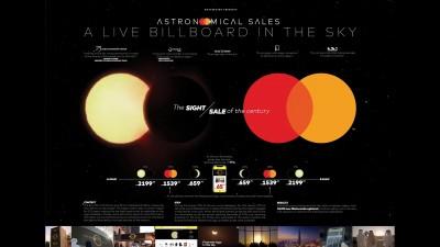 Mastercard: Астрономическо намаление